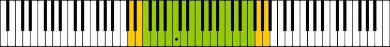 Singing Voice keys4