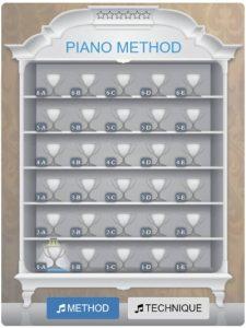 Piano method