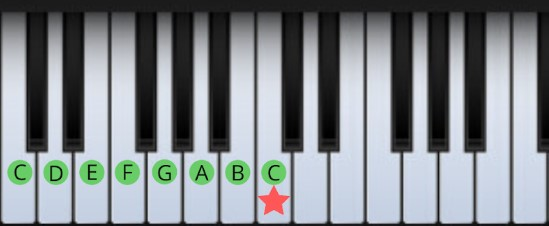 completing an octave