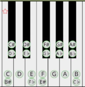 key within an octave