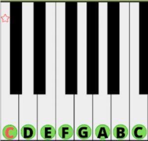 pattern of keys
